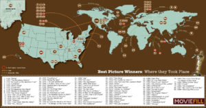Best Picture Winners: Where they took place!
